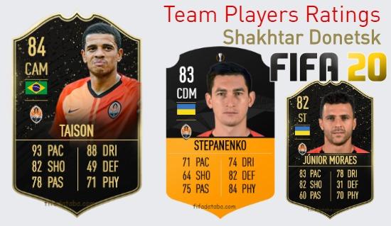 Shakhtar Donetsk FIFA 20 Team Players Ratings