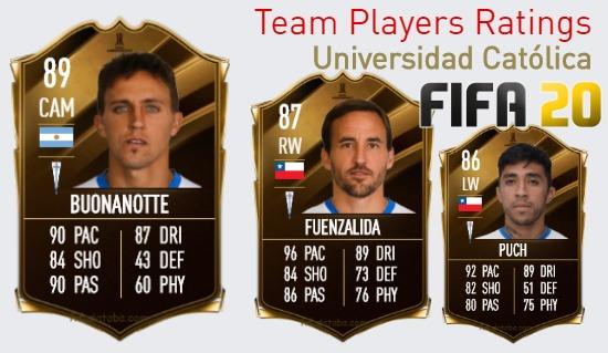 Universidad Católica FIFA 20 Team Players Ratings