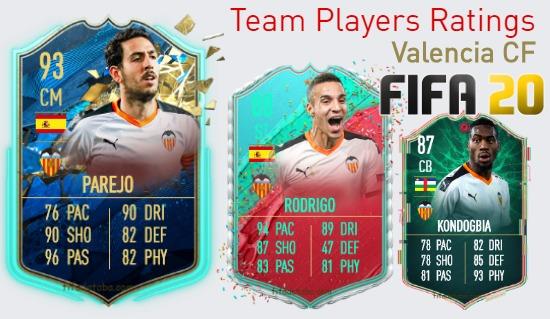 Valencia CF FIFA 20 Team Players Ratings