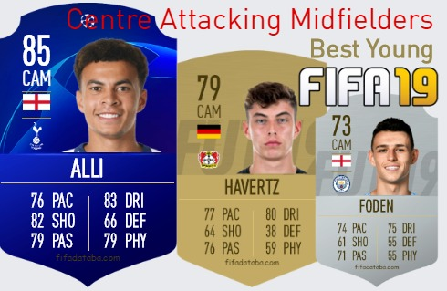 Best Young Centre Attacking Midfielders fifa 2019