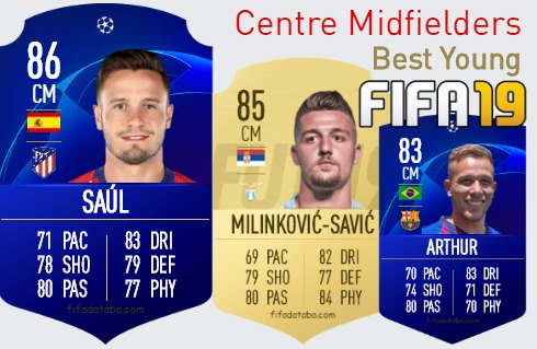 Best Young Centre Midfielders fifa 2019