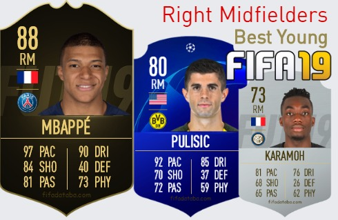 Best Young Right Midfielders fifa 2019