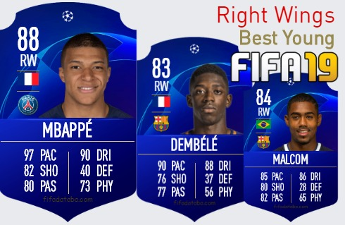 FIFA 19 Best Young Right Wings (RW) Ratings
